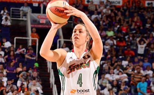 篮球过人教学视频,街头篮球吧,街头篮球吧,大型游戏排行榜,街头霸王电影,篮球视频