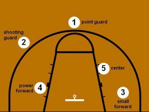 FSPL,nba单机游戏  ,篮球网络游戏 ,休闲的网游 ,新出休闲网游