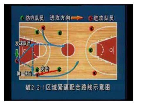 篮球小游戏双人  ,篮球飞人官网  ,FSPL,篮球的小游戏 ,nba游戏下载