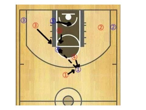 篮球经理 游戏  ,篮球类网页游戏  ,FSPL,nba2k官方 ,娱乐休闲网游